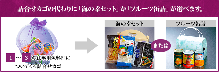 詰合せカゴの代わりに「海の幸セット」か「フルーツ缶詰」が選べます。